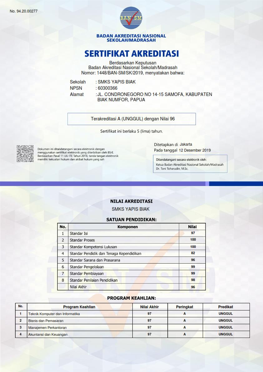 Hasil Akreditasi SMK Yapis Biak 2019